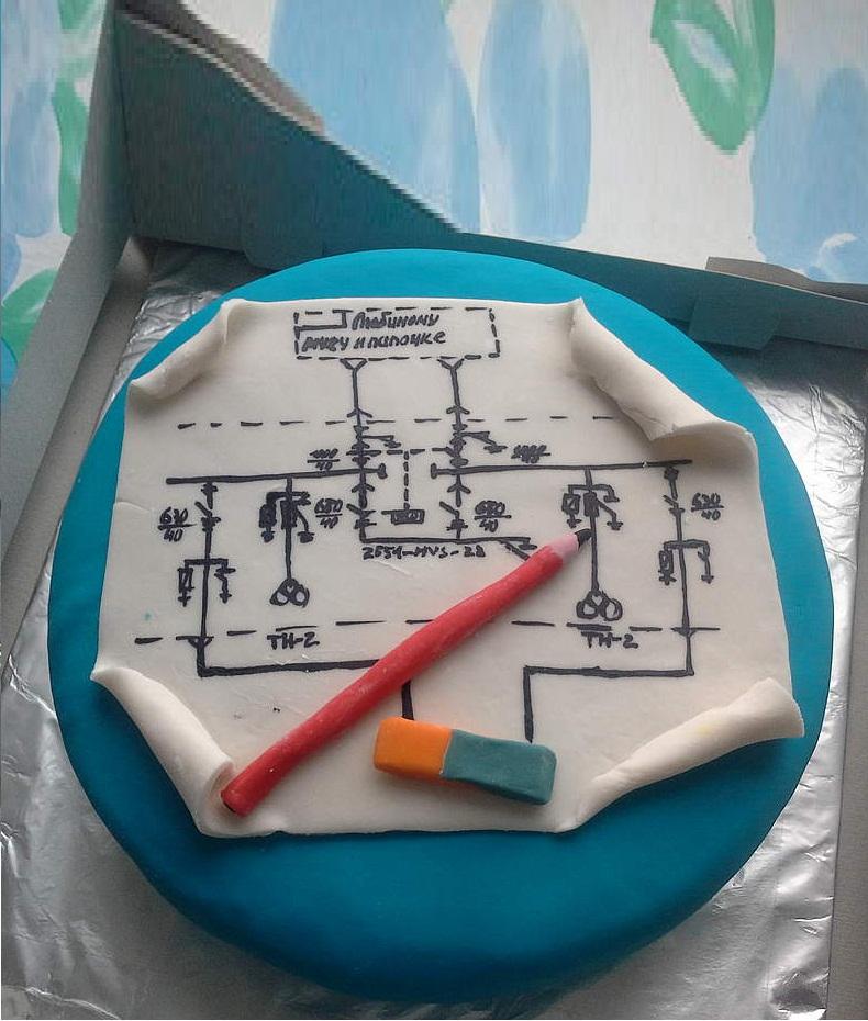Открытка на день рождения проектировщику